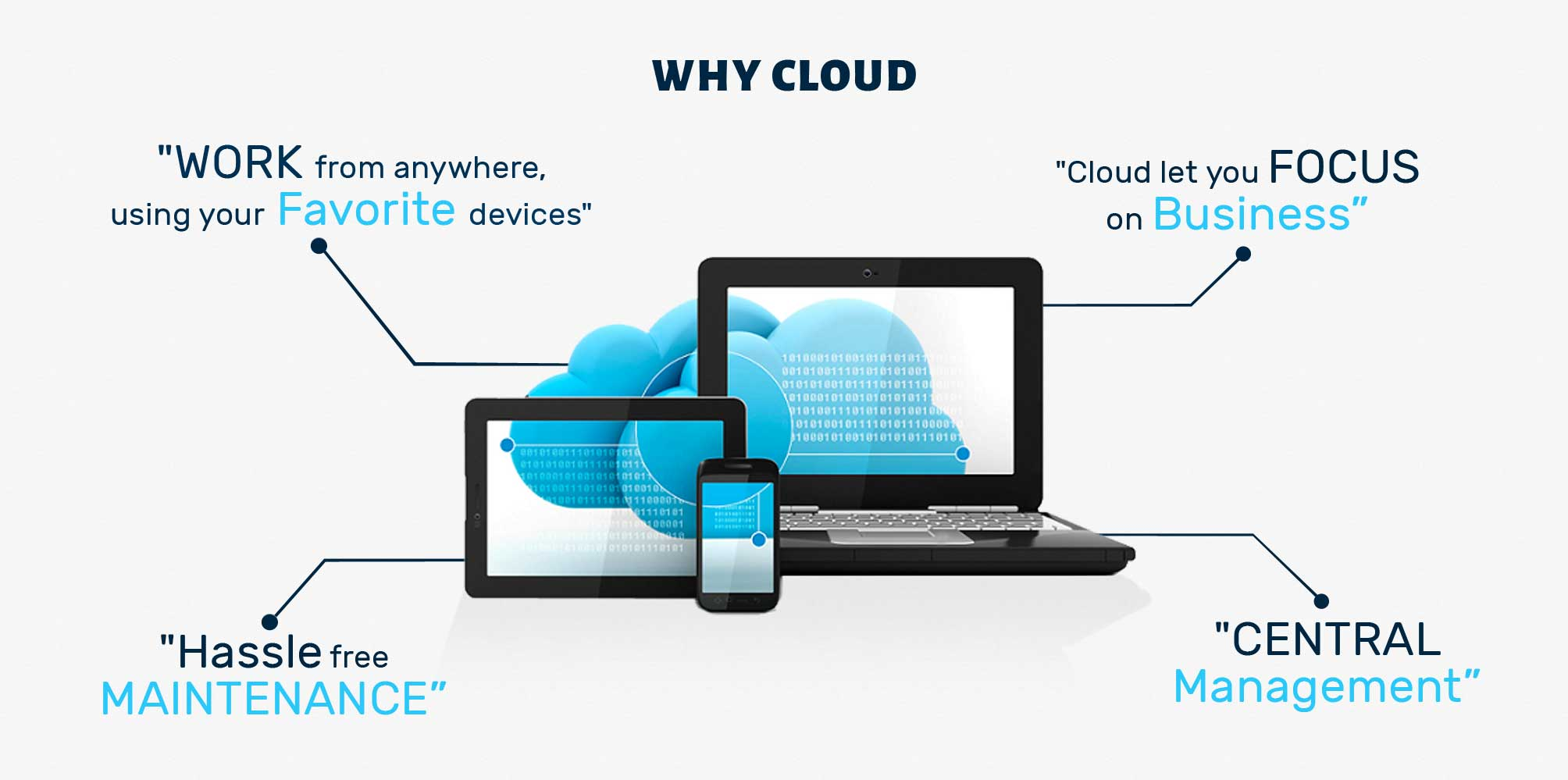 Why you should move to cloud technology